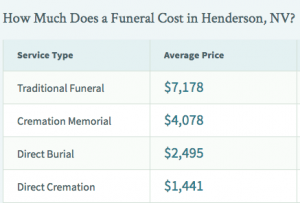 Cremation costs in Henderson NV