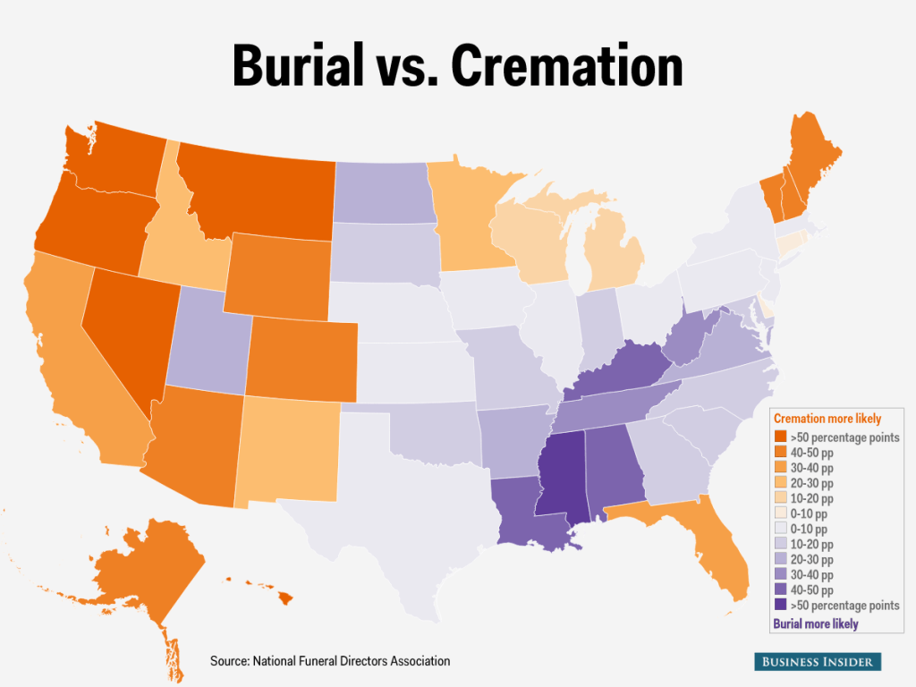 Choosing cremation